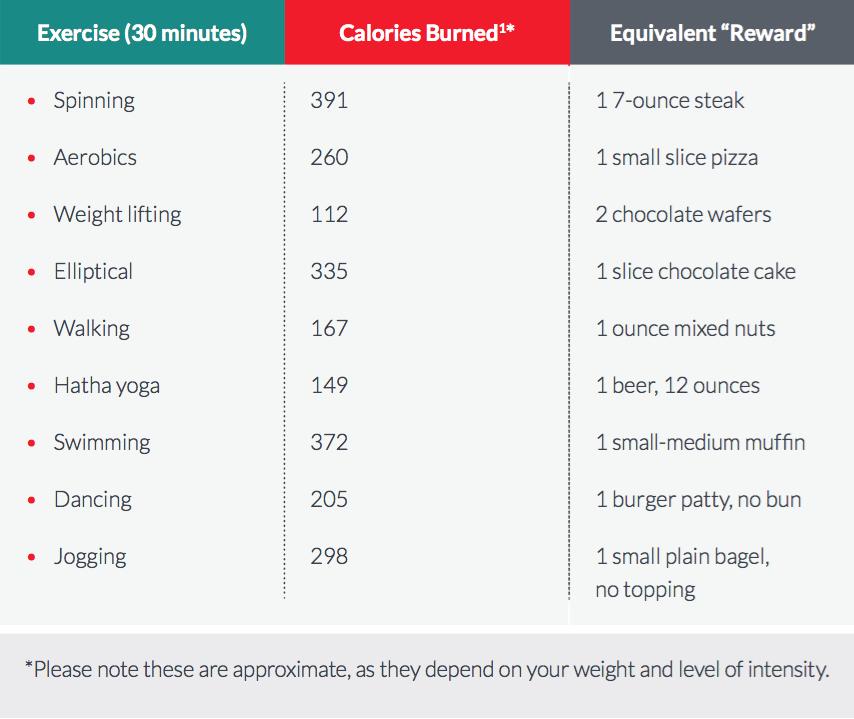 exercise-calories